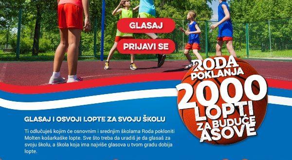 """Velika akcija Rode """"2000 lopti za buduće asoveˮ"""