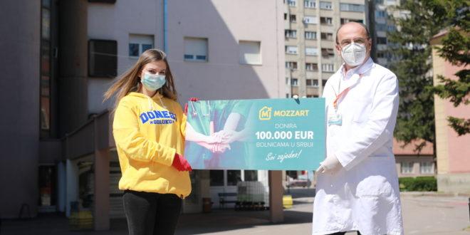 Mozzart donirao više od milion dinara Kliničkom centru u Nišu za borbu protiv korone